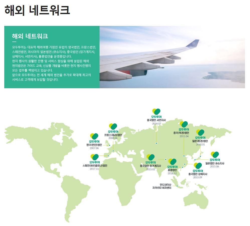 해외 네트워크.JPG